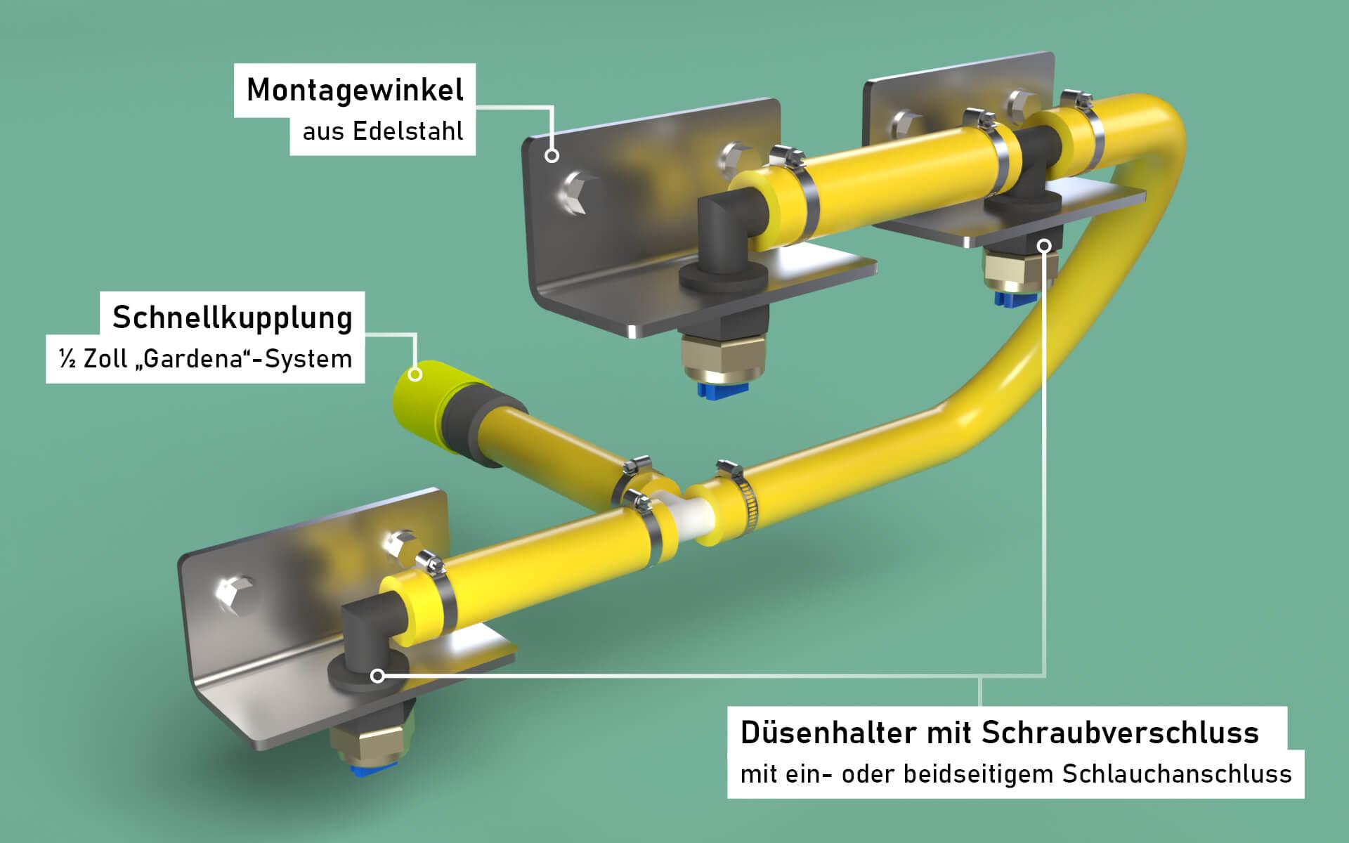 Alle verwendeten Komponenten (schematische Darstellung)