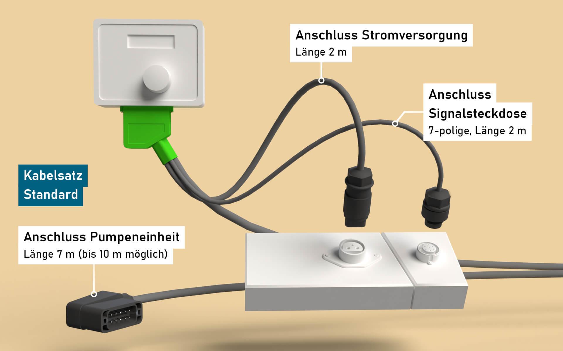 kabelsatz-infografik-standard