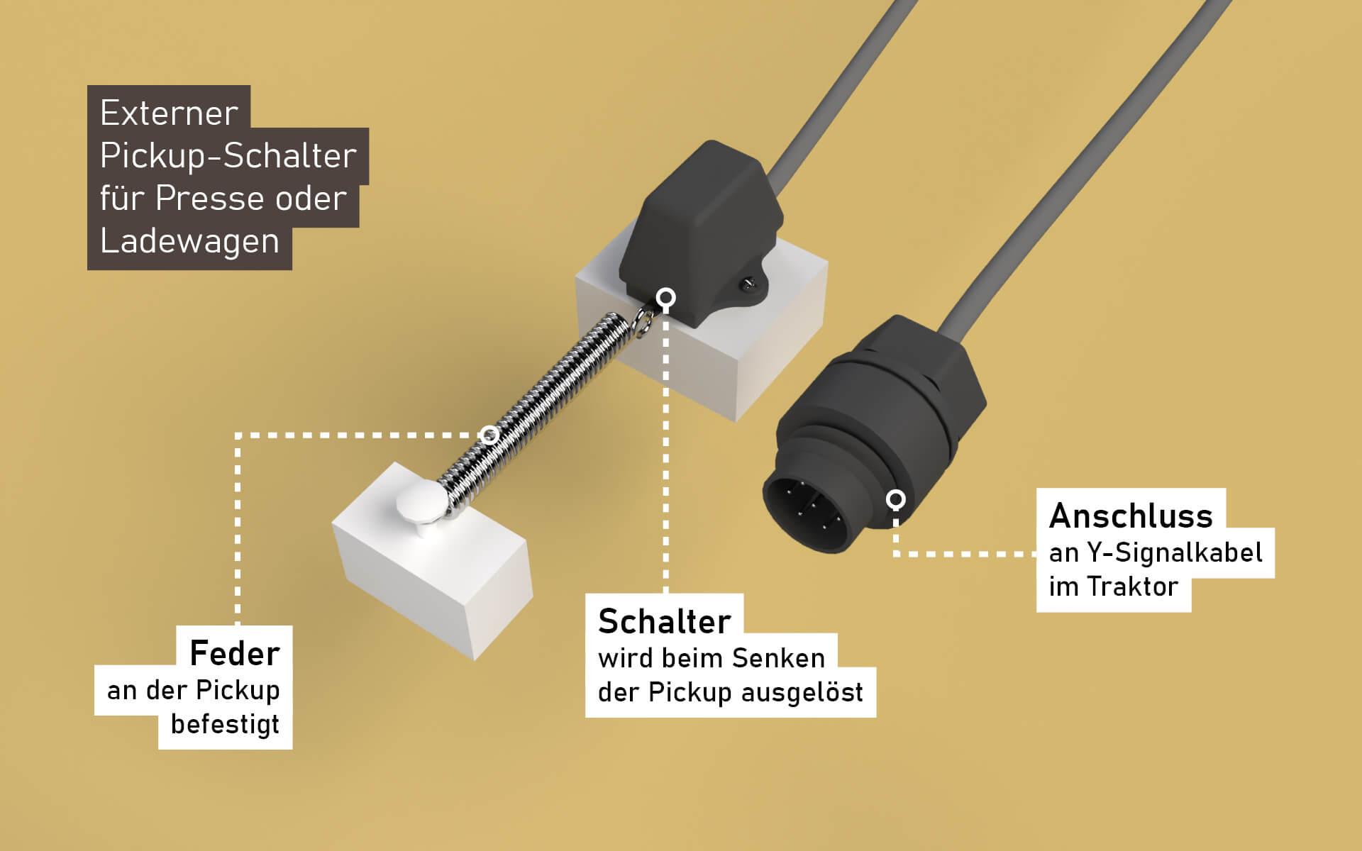presse-infografik-pickup-schema